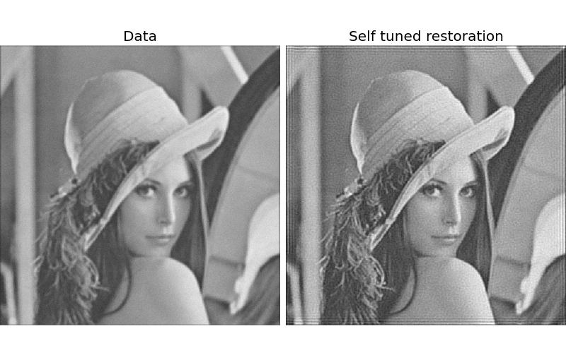 Deconvolution of Lena — skimage v0 10 0 docs