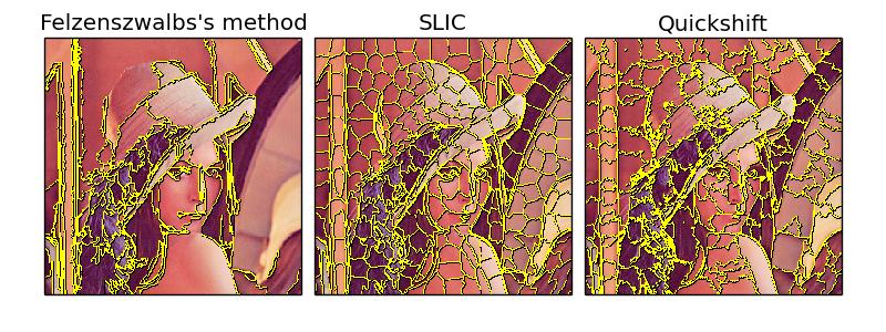 Comparison of segmentation and superpixel algorithms — skimage v0