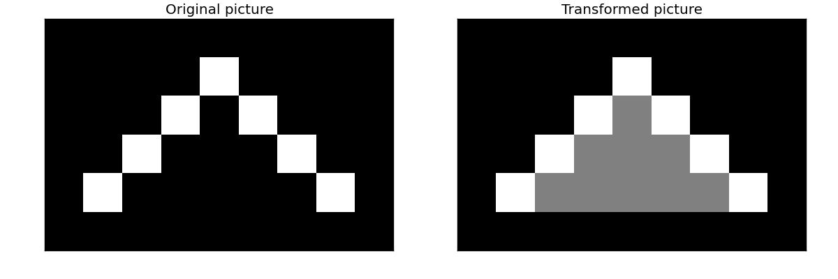 Convex Hull — skimage v0 12 2 docs