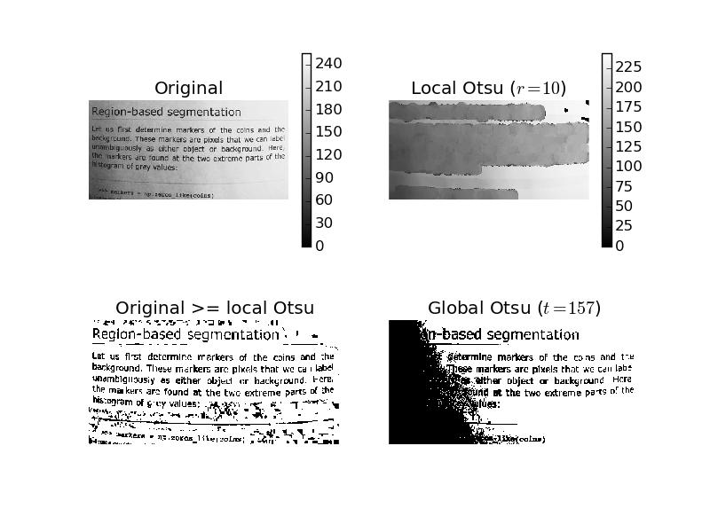 Rank filters — skimage v0 12 2 docs