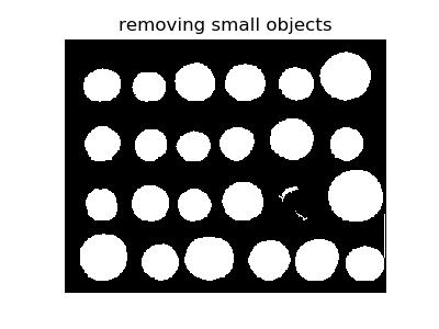 ../_images/sphx_glr_plot_coins_segmentation_0051.png