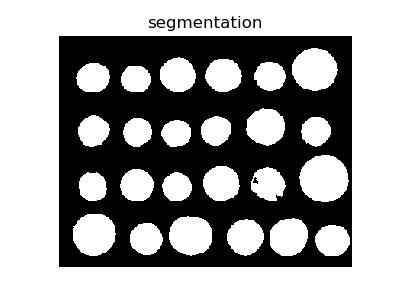 ../_images/sphx_glr_plot_coins_segmentation_0081.png
