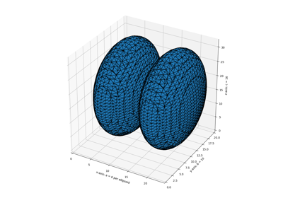 Module: draw — skimage v0 14 3 docs