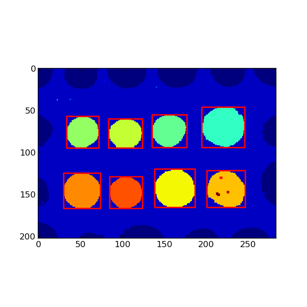 Label image regions — skimage v0 7 0 docs