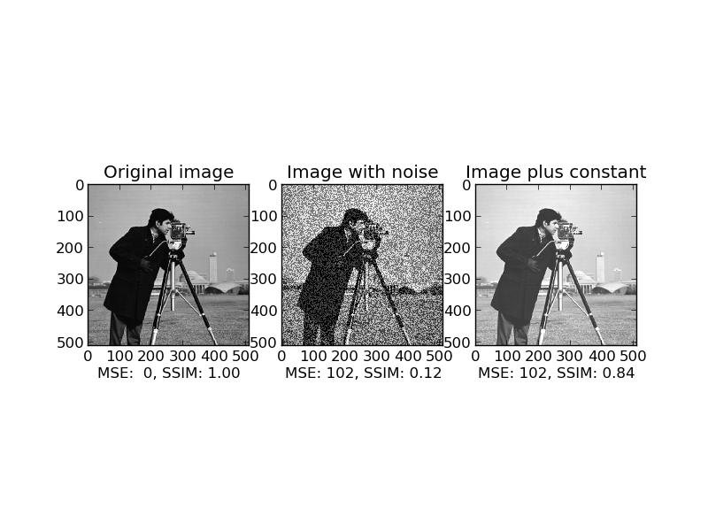 Structural similarity index — skimage v0 7 0 docs