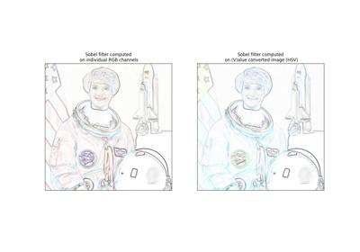 Module: color — skimage v0 16 dev0 docs