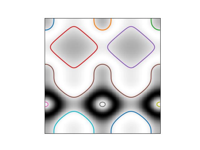 Contour finding — skimage v0 17 dev0 docs