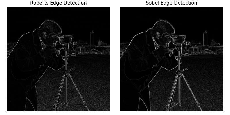 Edge operators — skimage v0 16 dev0 docs