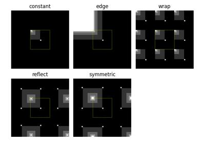 Module: transform — skimage v0 16 dev0 docs