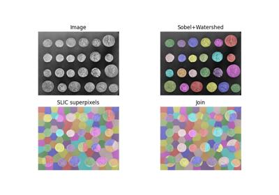 Module: segmentation — skimage v0 16 dev0 docs