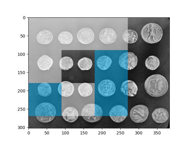 Multi-Block Local Binary Pattern for texture classification
