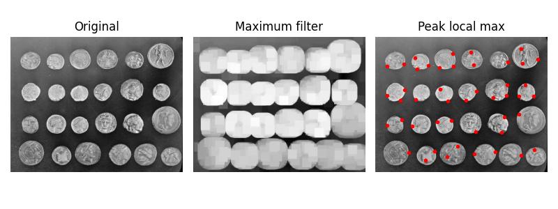 scikit-image: Image processing in Python — scikit-image