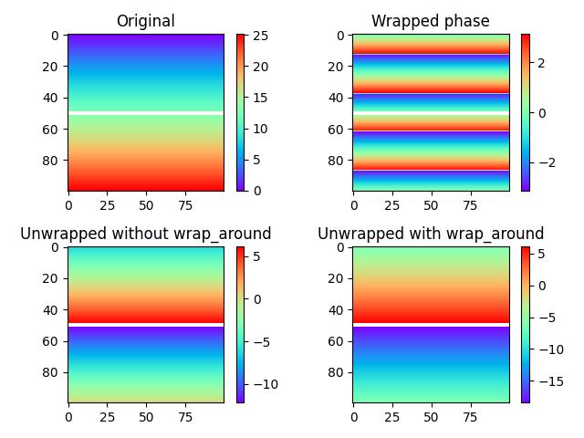 Phase Unwrapping — skimage v0 16 dev0 docs