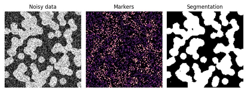 Random walker segmentation — skimage v0 16 dev0 docs