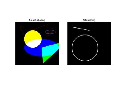Module: draw — skimage v0 16 dev0 docs